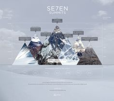 Visually Engaging Infographic Charts for Inspiration - 7 summits 50 Visually Engaging Infographic Charts for Inspiration http://www.pixelatingbits.com/50-visually-engaging-infographic-charts-for-inspiration/ #printdesign #graphicdesign #information #data #marketing