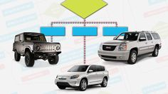 This Flowchart Will Tell You Exactly Which New SUV Or Crossover To Buy (Jalopnik)
