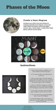 Introduce your child to lunar science by creating a diagram of moon phases, reading related books, and watching short educational videos {Smile Play Learn}