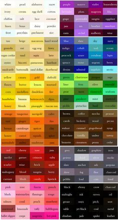 The Color Thesaurus for Writers and Designers from Ingrid's Notes. The color blocks represent white, tan, yellow, orange, red, pink, purple, blue, green, brown, gray and black. Really interesting blog...