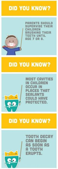 #Facts about #childrens #dental #health