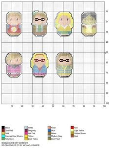 Big Bang Theory chibis