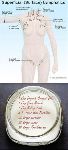 Make Your Own Breast Cancer Awareness Deodorant!...