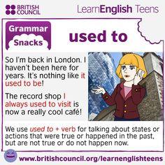 Grammar Snacks: used to #EnglishGrammar #LearnEnglish @English4Matura