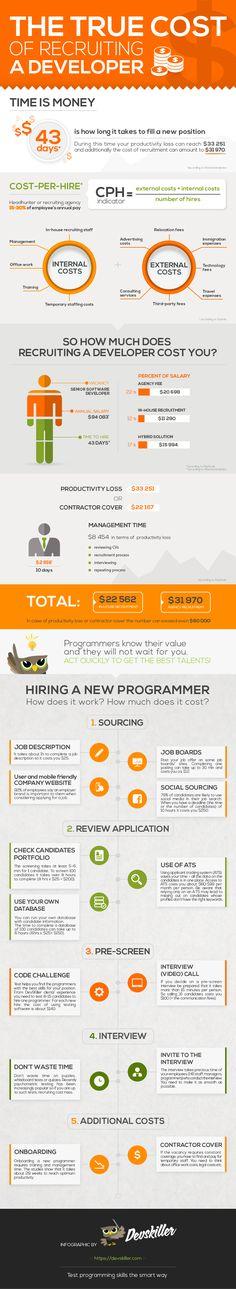 devskiller-true-cost-of-recruiting-a-developer-infographic