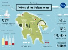 Wines of the Peloponnese infographic with attention to detail. You would not have guessed.