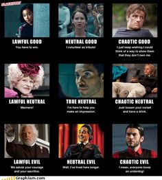Redone: Lawful Good = Peeta Neutral Good = Cinna Chaotic Good = Haymitch True Neutral = Katniss Chaotic Neutral = Gale Chaotic Evil = President Coin <----Not sure I agree with Katniss as True Neutral, but the rest is much better! Hunger Games Memes, The Hunger Games, Hunger Games Fandom, Hunger Games Catching Fire, Hunger Games Trilogy, I Volunteer As Tribute, Mocking Jay, Josh Hutcherson, Gaming Memes