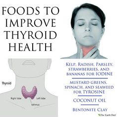 Food for thyroid