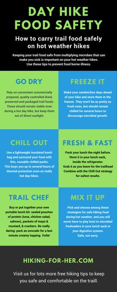 Use these day hike food safety tips from Hiking For Her to keep your lunch from spoiling on a hot day on the trail. (Camping Hacks For Women) Camping Survival, Survival Skills, Camping Hacks, Camping Gear, Camping Stuff, Camping Equipment, Stealth Camping, Camping Guide, Camping Supplies