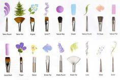 Taller ArtEvanthia Atelier: Diferentes tipos, formas y usos de pinceles de pintura