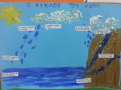 ο κυκλος του νερου νηπιαγωγειο γεργερης Planets, Rain, Water, Kids, Rain Fall, Gripe Water, Young Children, Boys, Children