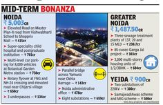#AkhileshYadav has proposed a #plan for #infrastructure projects worth Rs 7,400 #crore in #Noida & #GreaterNoida. Read More: http://epaperbeta.timesofindia.com/Article.aspx?eid=31808&articlexml=Rs-7400cr-infra-plans-for-GB-Nagar-04032015006022