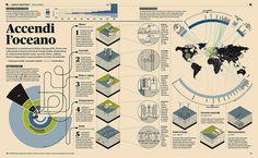 Accendi l'oceano #Info graphic