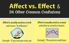 Affect vs. Effect & 34 Other Common Confusions (Infographic)