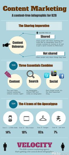 #ContentMarketing - A Content-Free Infographic for #B2B [#Infographic] #b2bmarketing