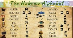 I am giving a short explanation about the Hebrew letters, their meaning and value, primarily in relation to the Tree of Life.