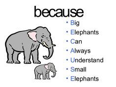 image mnemonics - Google Search