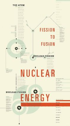 Nuclear Energy is the result of solar energy just not our sun.