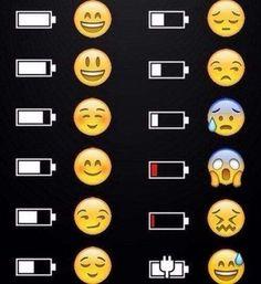 Emoticono en función de la batería del móvil. Más en http://www.lasfotosmasgraciosas.com