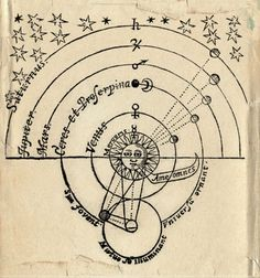 Vintage Astronomy Chart
