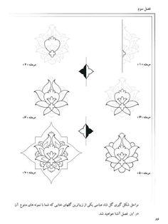 Amir Houshang Aghamiri -illumination artistic institution Motifs Islamiques, Islamic Motifs, Islamic Art Pattern, Pattern Art, Persian Pattern, Persian Motifs, Arabic Calligraphy Art, Arabic Art, Arabesque