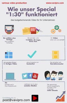 einsdreissig_Infografik