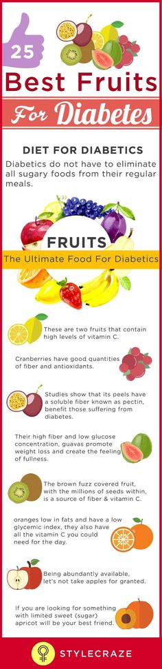 Are you a diabetic? Are you worried about foods with a high glycemic index? Don't worry. We are here to give you the best fruits that you can relish without worrying about your blood sugar levels. #DiabetesHealth