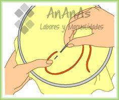 Posición de las manos en los bordados de bucle
