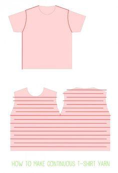 Make_t_shirt_rag-_rug_apieceofrainbowblog (2)                                                                                                                                                                                 Más