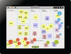 Business Model Canvas: Startup Resources