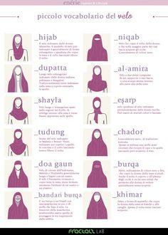 PICCOLO VOCABOLARIO DEL VELO l'accessorio moda delle donne islamiche