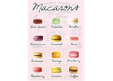 Macarons 16x20 $32.50