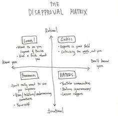 The Disapproval Matrix - for understanding your haters and whether or not you should listen to them.