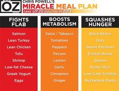 Here's the article: Here's a low-carb 7 day meal plan from celebrity trainer Chris Powell (Extreme Makeover: Weight Loss Edition) that focuses on reducing our normal carb intake which also reduces ...