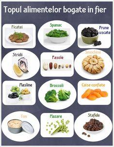 Broccoli, Facebook, Food Items
