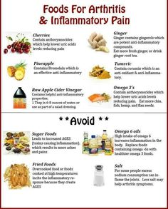 Foods for arthritis inflammation pain