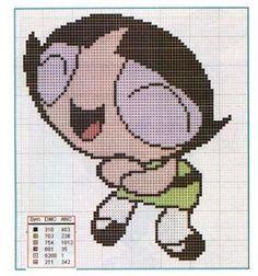 sandylandya@outlook.es  Powerpuff Girls Buttercup cross stitch pattern