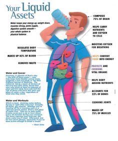 Are you drinking enough water every day?