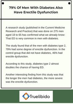 A research study (published in the Current Medicine Research and Practice) that was done on 275 men aged 18 to 65 has confirmed what we already know: That ED is very common in men with diabetes.
