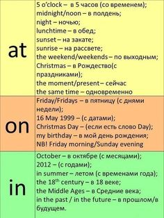 prepositions of time English Speech, English Grammar For Kids, Learn English Words, English Phrases, English Study, English Vocabulary, Russian Language Lessons, English Language Learning, English Lessons