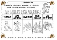 La linea del tiempo Science Biology, Teaching Science, Social Science, First Grade Classroom, Math Classroom, Historia Universal, History Projects, Teaching Spanish, Primary School