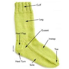 """Free """"How to Knit Socks"""" booklet from Knitting Daily (also good diagram of the parts of a sock) Knitting Daily, Knitting Help, Loom Knitting, Knitting Stitches, Knitting Socks, Knitting Patterns Free, Start Knitting, Knitting Tutorials, Hand Knitting"""