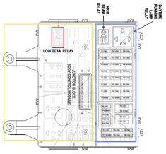 96 Jeep Cherokee Power Distribution Center Diagram Jeep