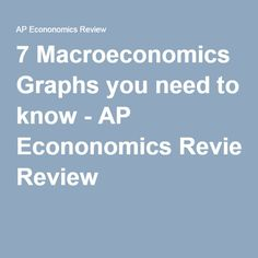 7 Macroeconomics Graphs you need to know - AP Econonomics Review