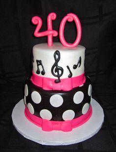40th Birthday Cake Cuteologyshop