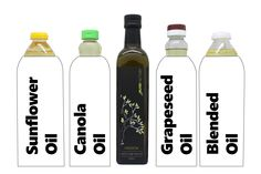 EVOO is considered a fruit oil and has the highest percentage monounsaturated fatty acid content at approximately 75% depending on the grade. That is why EVOO has been proven the healthiest oil on the market, since monounsaturated fatty acid intake and blood cholesterol have been found to be related.  Read the full post at www.olivefactory.ie. Healthy Oils, Cholesterol, Olives, Health Benefits, Olive Oil, South Africa, Blood, Content, Fruit