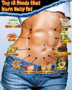 Foods To Eat To Lose Belly Fat? (Eat These 10) | foods that burn belly fat fast | foods for belly fat