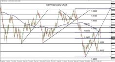 GBP/USD drops sharply to key support on dollar strength