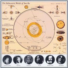 SUN RA - The Heliocentric Worlds Of Sun Ra (Vol. 2) LP
