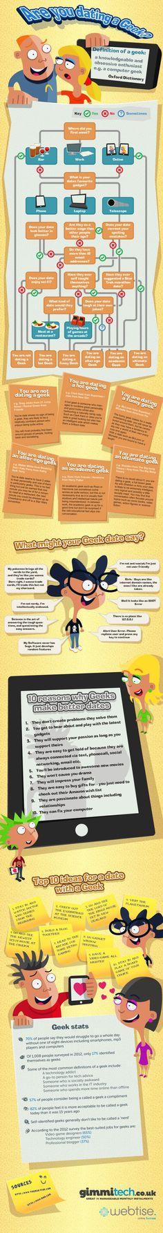 Todo lo que debes saber antes de tener una cita con un Geek :D